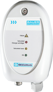 B-SECURUS Filterüberwachung